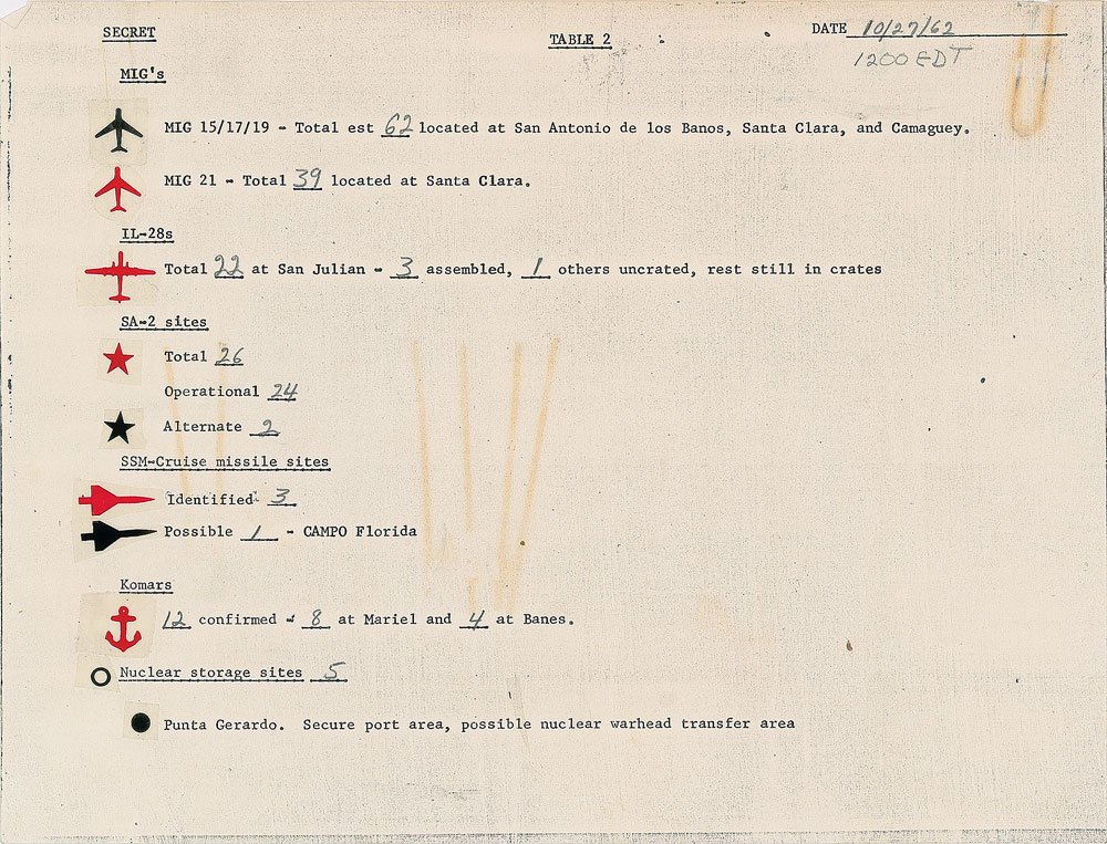 US President John F. Kennedy's personal map of Cuba Cuban Missile Crisis RR Auction